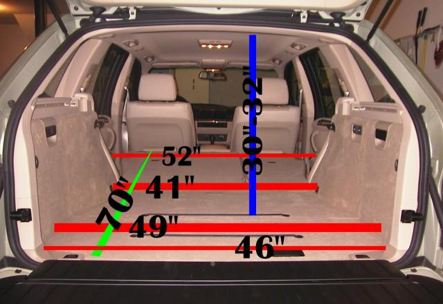 E53 Rear Cargo Space Information And Picture