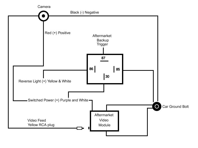 voyager backup camera wiring diagram voyager image relay wiring backup camera wire get image about wiring diagram on voyager backup camera wiring