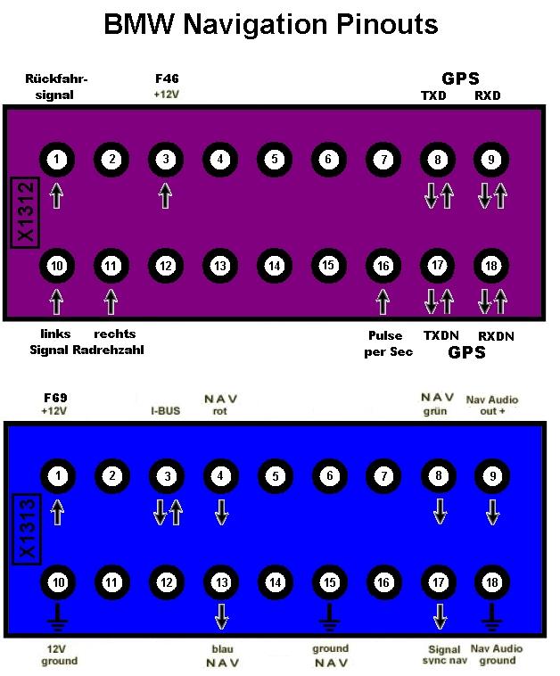 bmw e39 navigation wiring diagram wiring diagrams Bmw Navigation Wiring Diagram mini cooper navigation wiring diagram