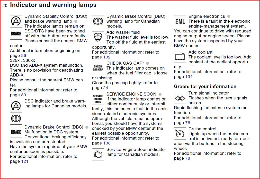 Bmw X Dashboard Lights Iron Blog - Bmw x3 dashboard warning signs