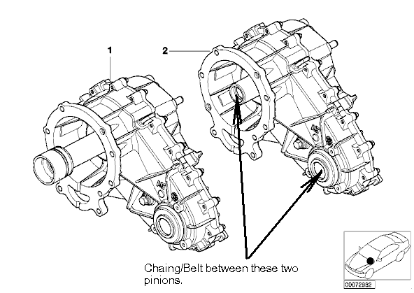 gearshift problem  chain substitution