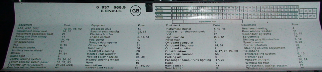 bmw x5 fuse box diagram bmw wiring diagrams online