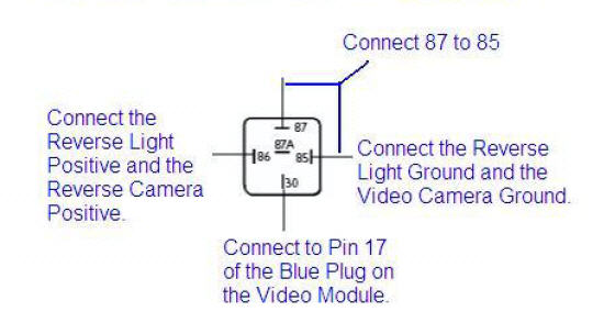 Relay Wiring Backup Camera - Search Wiring Diagram on camera transformer, camera clip, camera engineering, camera diagram, camera lens, camera silhouette, camera design, camera anatomy, camera love, camera art, camera firmware, camera cable, camera pillow, camera box, camera circuit, camera control, camera wrist strap, camera system, camera manual,