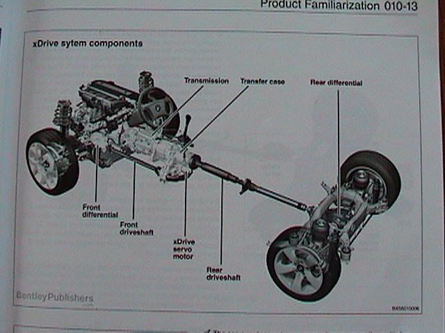 Transfer Case Problems Bmw X3 Autos Post