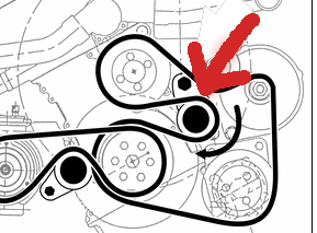 1myw9 Schematic 2005 Mazda Tribute Belt Replacement together with 2008 Buick Enclave Serpentine Belt Diagram furthermore 56cfl Peugeot 806 Belt Runs Alternator Power Steering furthermore Us90410 furthermore Timing Belt Intervals Volvo Pdf. on serpentine belt on a car