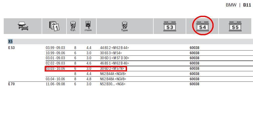 019XD 100ah Non Start Stop BMW X5 Car Battery