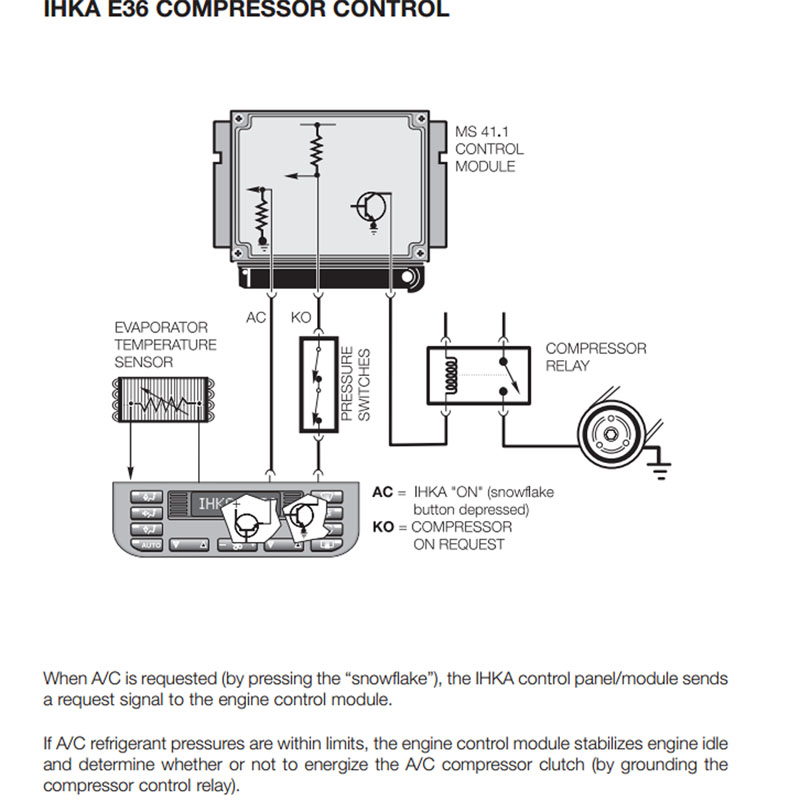 what cause a  c compressor not engage  xoutpost com Wiring-Diagram BMW X5 2001 Wiring-Diagram BMW X5 E53