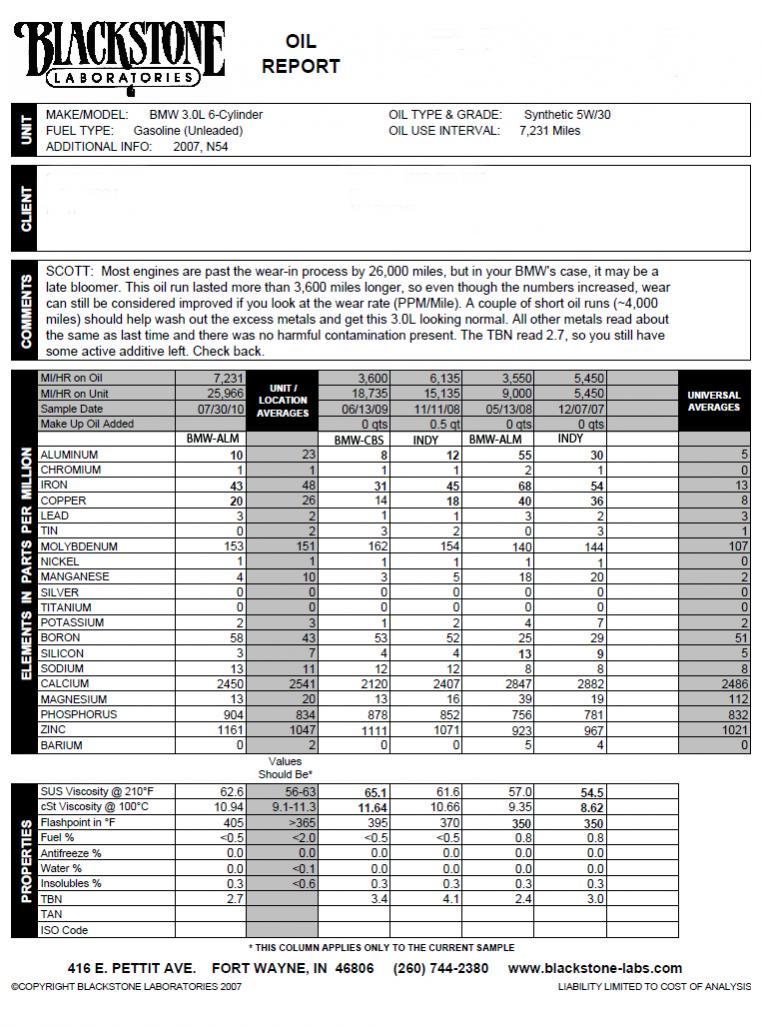 Lexus rx330 maintenance schedule