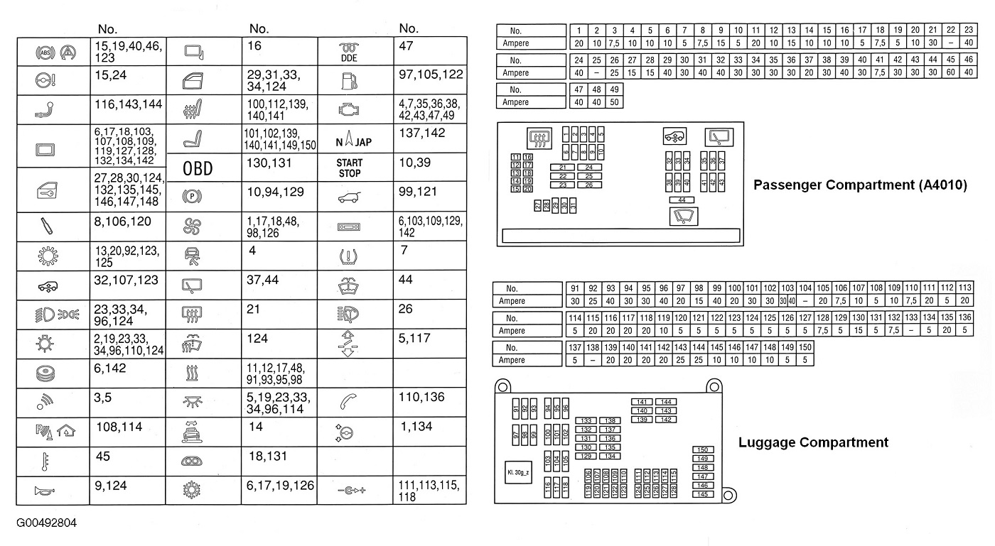 1998 Toyota Corolla Interior Fuse Box Diagram Wiring Library Layout For 2003 Sienna 2008 X5 Help