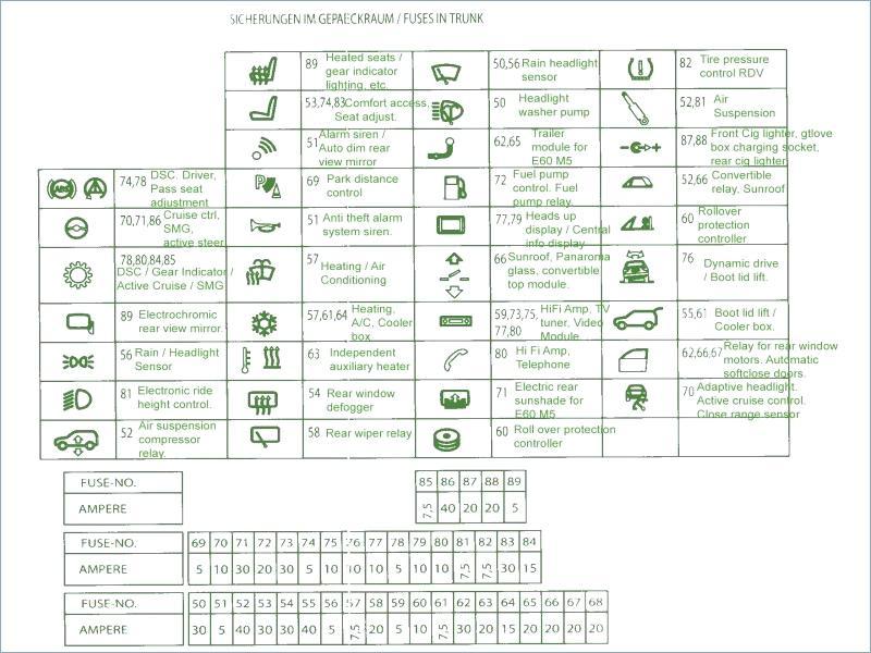 Bmw E70 Rear Fuse Box Diagram | Wiring Diagrams Fuse Box X E on